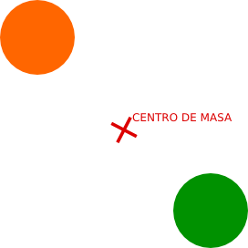 ecuacion vectorial